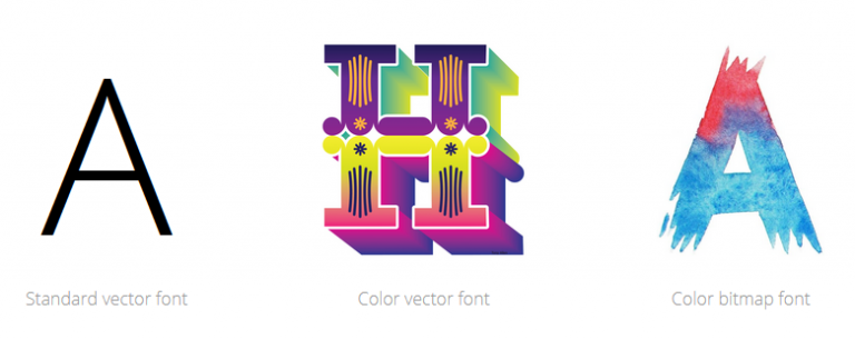 Understanding Typography For Your Project